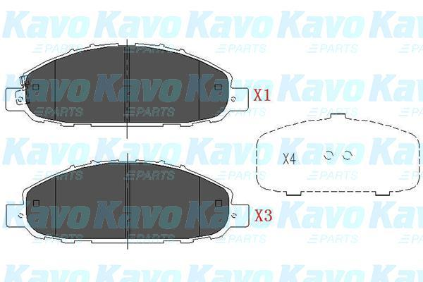 Kavo Parts - KbpRembloksetKBP-6583
